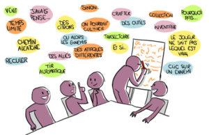 remue-meninges-brainstorming